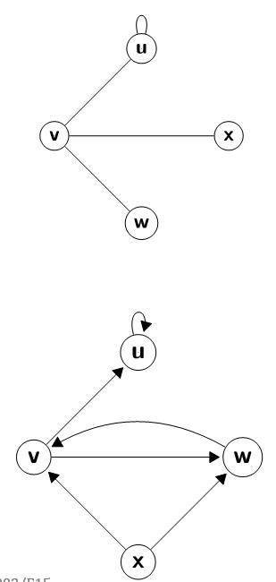 it2051229 Algorithm Questions