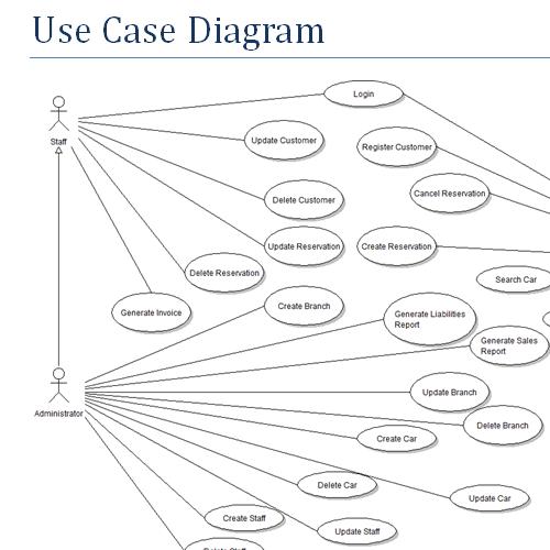 It2051229 car reservation use case diagram ccuart Images