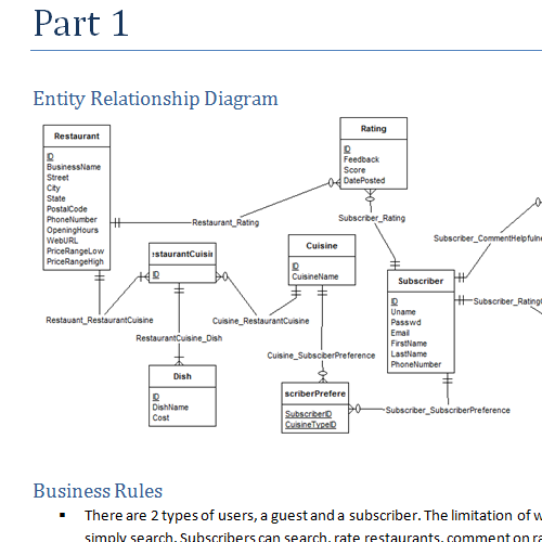 database business rules for restaurant Business rules  the application table is the scholarship application  database's central entity,  the database through text boxes, by request of the  client.