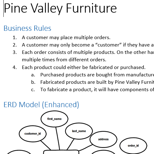 pine valley furniture case study solution E-r diagram for pine valley furniture company 90 fig 2-22: microsoft visio notation for pine valley furniture e-r diagram different wk2 erd case study.