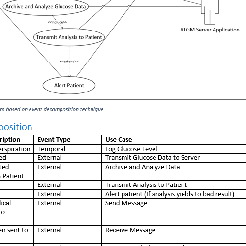 it2051229 RTGM Use Case Diagram