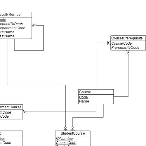 It2051229 school management system uml class diagram business intelligence report ccuart Gallery