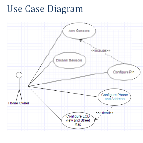 home security system class diagram it2051229 secure home system dsc security system wiring diagram 1550