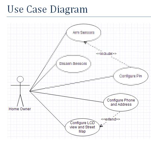 home security system class diagram dsc security system wiring diagram 1550 it2051229 secure home system
